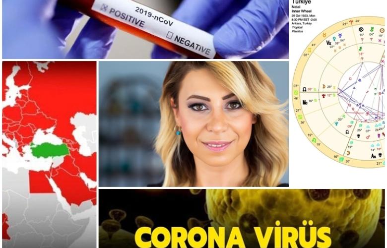 Astrolog Sema Sidar'dan Corona Virüs'ün astrolojik haritası! Türkiye'de ve Dünya'da virüsün durumu için gökyüzü neler söylüyor?